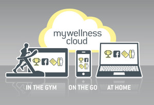 Mywellnesscloud_6